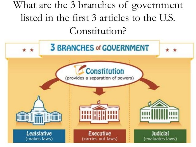What does seperation of powers mean