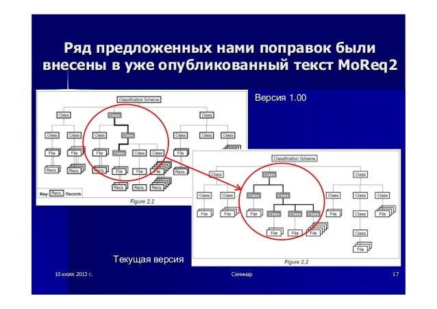 1010 июляиюля 20132013 гг.. СеминарСеминар 1717 РядРяд предложенныхпредложенных наминами поправокпоправок былибыли внесены...