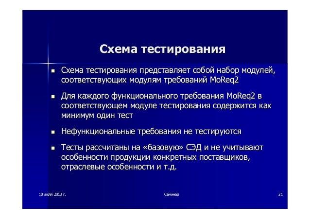 1010 июляиюля 20132013 гг.. СеминарСеминар 2121 СхемаСхема тестированиятестирования СхемаСхема тестированиятестирования пр...