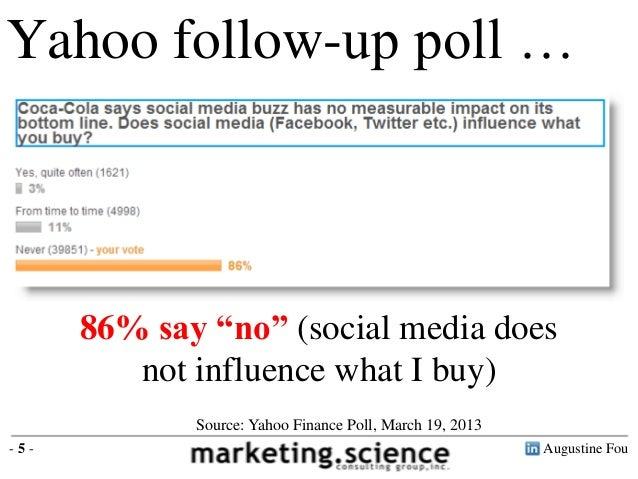 "Yahoo follow-up poll …      86% say ""no"" (social media does         not influence what I buy)             Source: Yahoo Fi..."