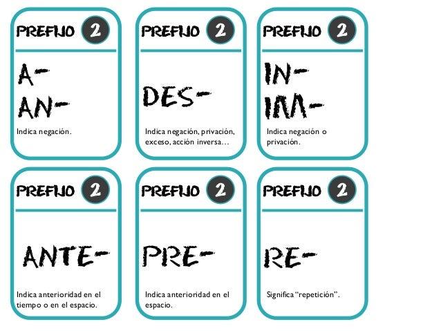 prefijo 2 a- prefijo 2 des- prefijo 2 ante- prefijo 2 pre- prefijo 2 in- prefijo 2 Indica negación. Indica negación, priva...