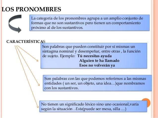 Morfología Clases De Palabras