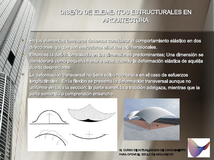 Morfologia for Arquitectura definicion