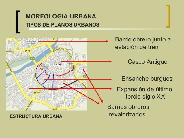 Casco Antiguo Ensanche burgués Expansión de último tercio siglo XX Barrios obreros revalorizados Barrio obrero junto a est...