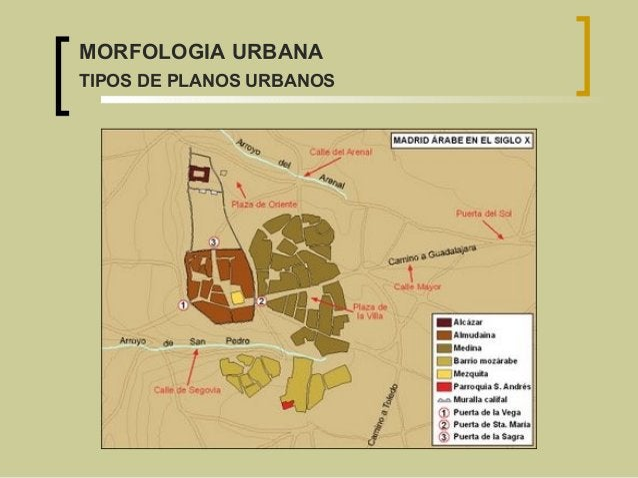 MORFOLOGIA URBANA TIPOS DE PLANOS URBANOS