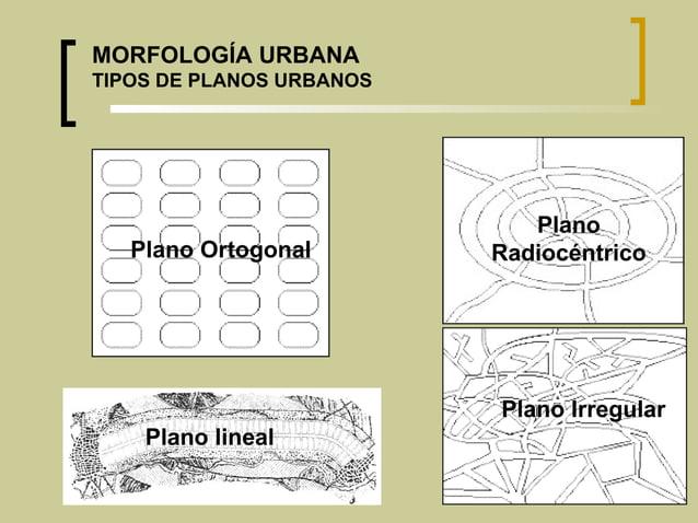 Plano Ortogonal Plano Radiocéntrico Plano Irregular MORFOLOGÍA URBANA TIPOS DE PLANOS URBANOS Plano lineal