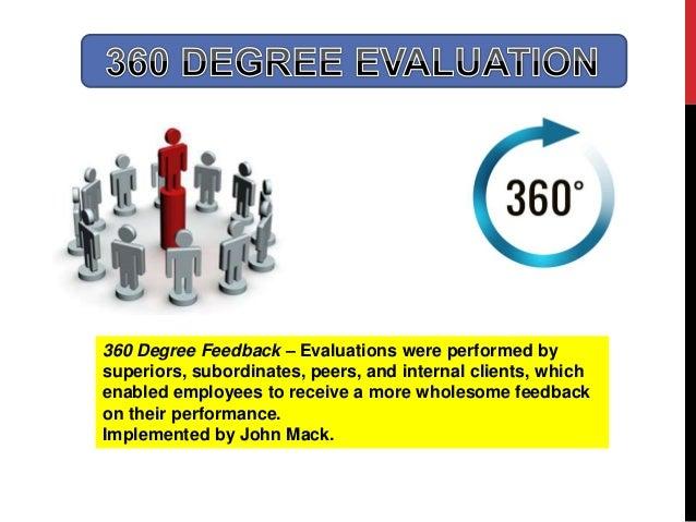 360 degree feedback at morgan stanley Firmwide 360-degree performance evaluation process at morgan stanley,  spanish version case study m diane burton save share 895.
