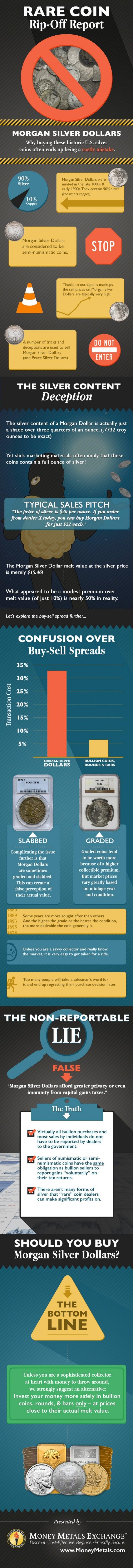 RARE COIN Rip-Off Report     Z&ZZQZZ2Z&Zozo0ZZQZ%ZZ2ZZ  MORGAN SILVER DOLLARS  Why buying these historic U. S. silver coin...