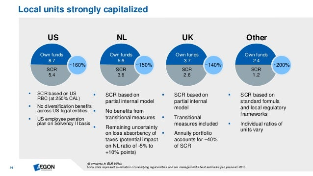 Morgan Stanley Conference London March 15 2016
