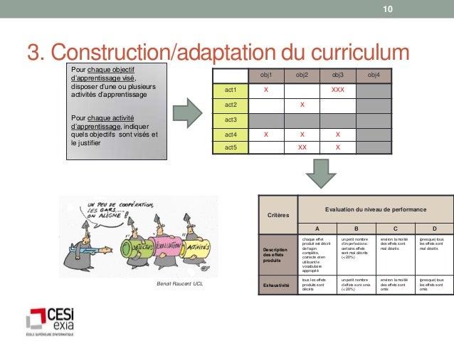 103. Construction/adaptation du curriculum    Pour chaque objectif                                                        ...