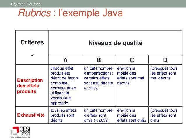 Objectifs / Evaluation    Rubrics : l'exemple Java      Critères                               Niveaux de qualité         ...