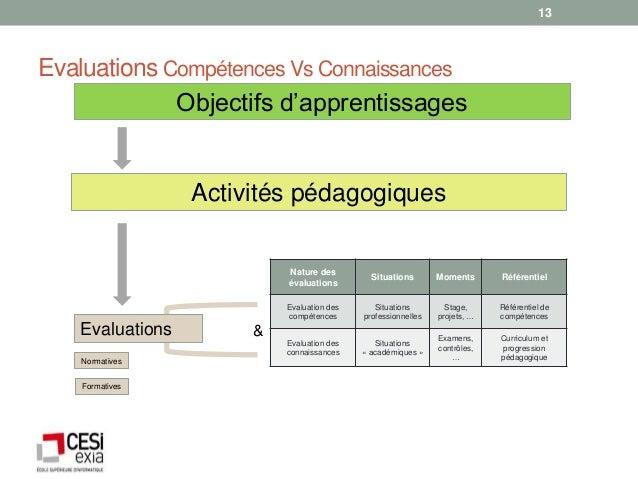 13Evaluations Compétences Vs Connaissances             Objectifs d'apprentissages                 Activités pédagogiques  ...