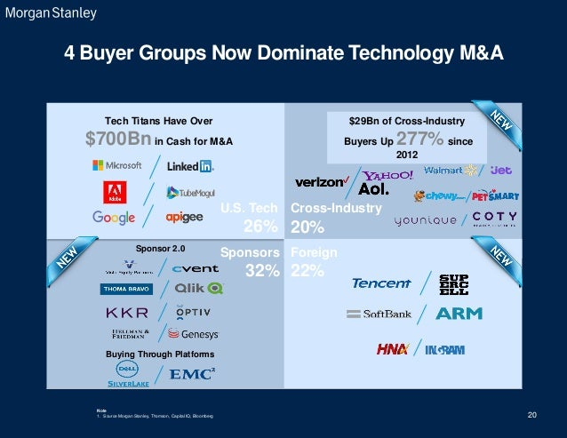 Morgan Stanley -state of the tech markets September 2017