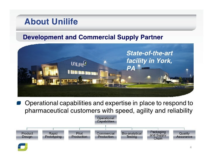 About UnilifeDevelopment and Commercial Supply Partner                                    State-of-the-art                ...