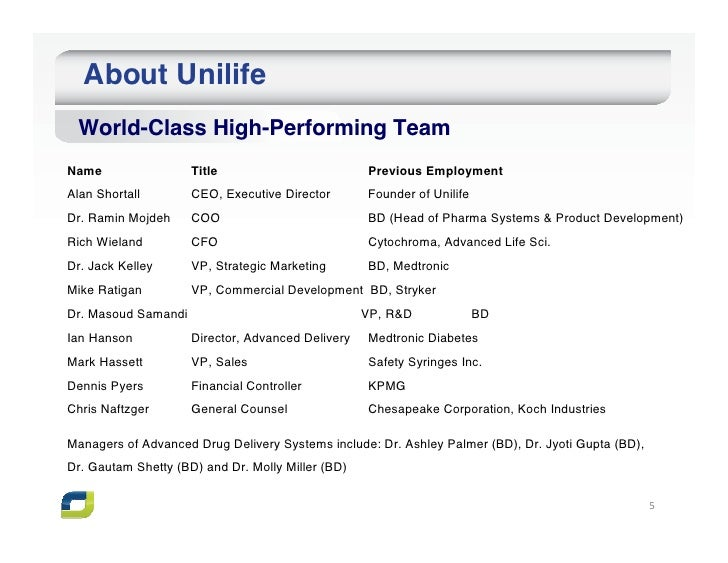 About Unilife World-Class High-Performing TeamName                 Title                         Previous EmploymentAlan S...