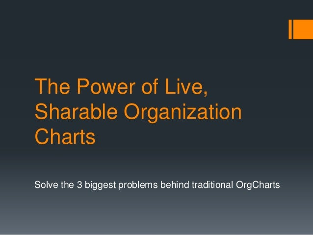 The Power of Live,Sharable OrganizationChartsSolve the 3 biggest problems behind traditional OrgCharts