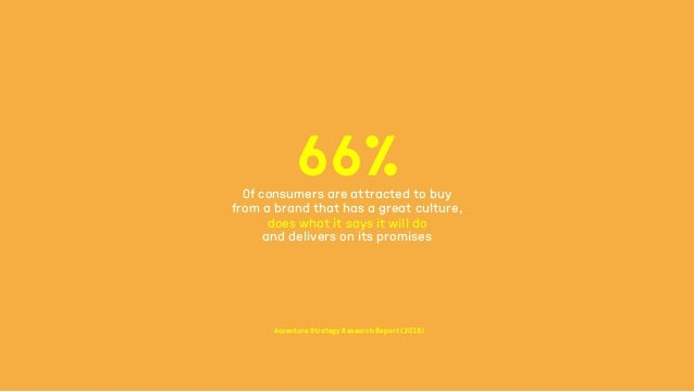 Accenture Strategy Research Report (2018) 66%Of consumers are attracted to buy from a brand that has a great culture, does...