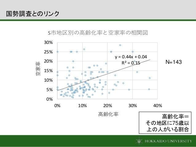 y = 0.44x + 0.04 R² = 0.15 0% 5% 10% 15% 20% 25% 30% 0% 10% 20% 30% 40% 空家率 高齢化率 S市地区別の高齢化率と空家率の相関図 高齢化率= その地区に75歳以 上の人がいる...