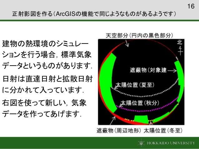 建物の熱環境のシミュレー ションを行う場合,標準気象 データというものがあります. 日射は直達日射と拡散日射 に分かれて入っています. 右図を使って新しい,気象 データを作ってあげます. 16 正射影図を作る(ArcGISの機能で同じようなもの...