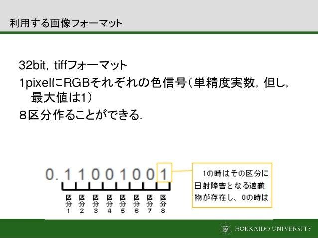 利用する画像フォーマット 32bit,tiffフォーマット 1pixelにRGBそれぞれの色信号(単精度実数,但し, 最大値は1) 8区分作ることができる.