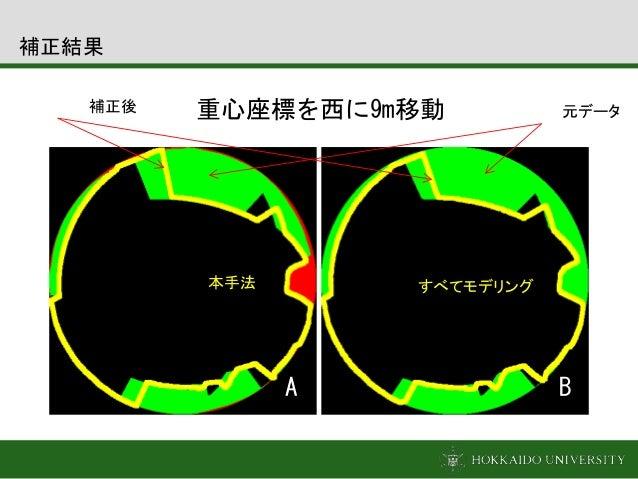 補正結果 重心座標を西に9m移動 BA 元データ補正後 本手法 すべてモデリング