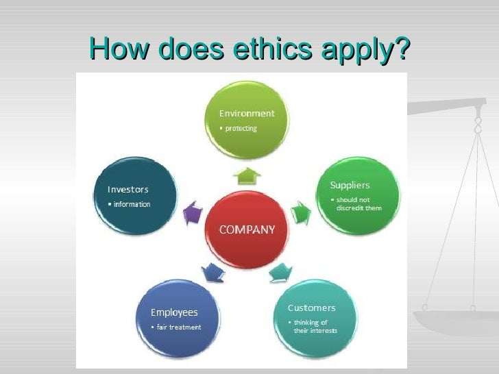 How does ethics apply?
