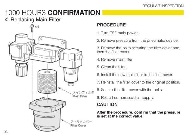 Mori Seiki Maintenance Guide