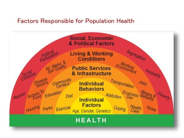 Factors Responsible for Population Health