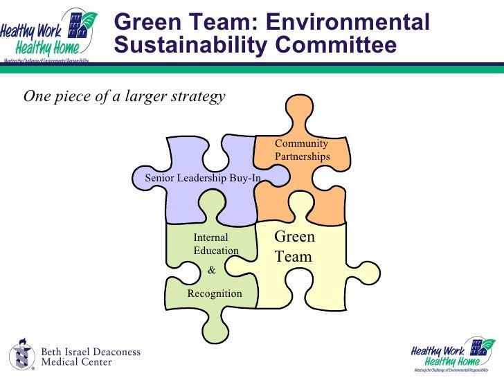 Green Team: Environmental Sustainability Committee Green Team Community Partnerships Internal Education Senior Leadership ...