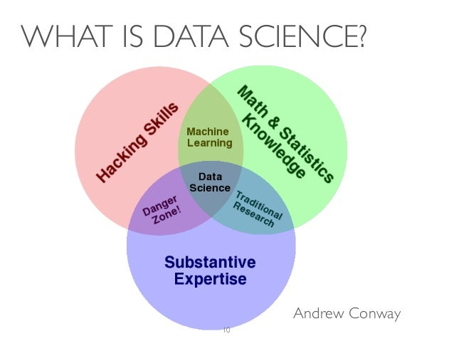 introduction to data science book pdf