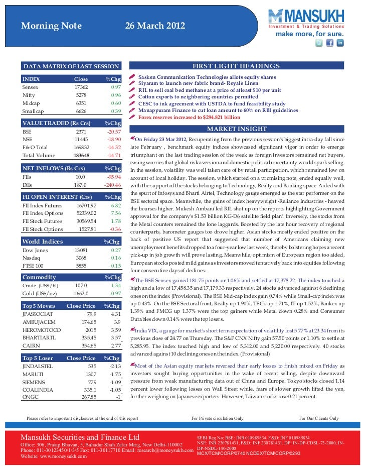 Go Ahead for Equity Morning Note 26 March 2012-Mansukh Investment and Trading Solution