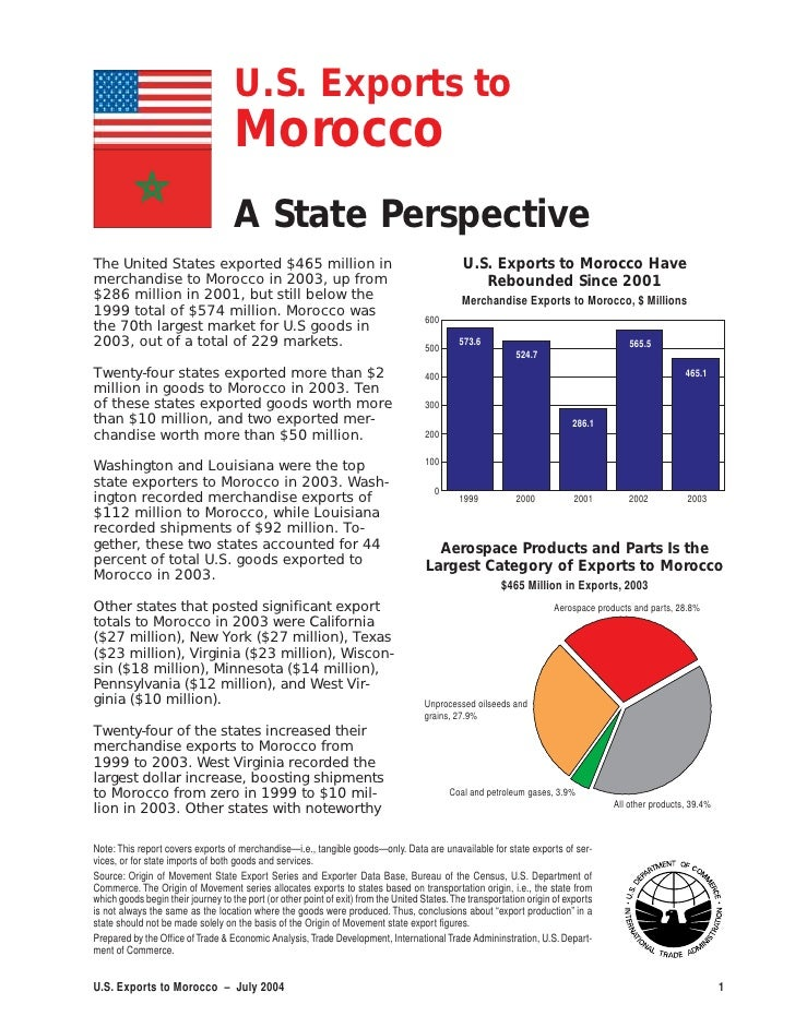 U.S. Exports to                                     Morocco                                     A State Perspective The Un...