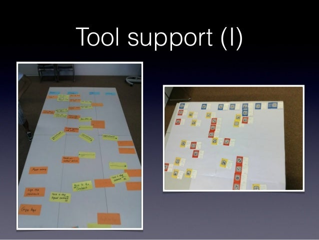 Tool support (I)