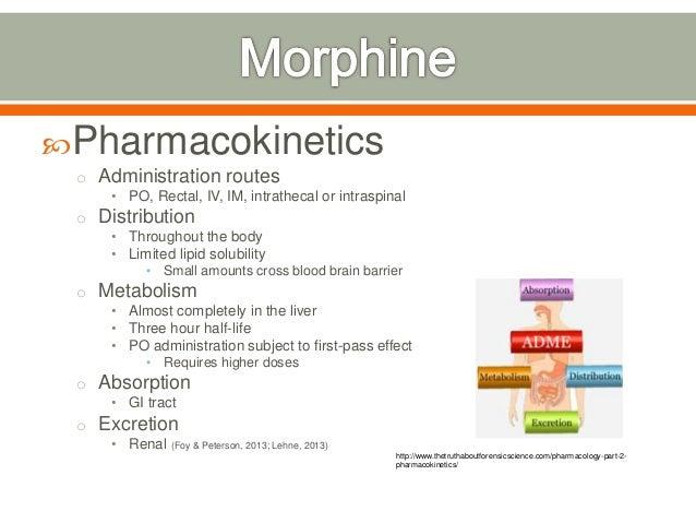 Morphine & emergency department