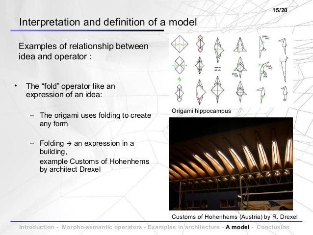 ... 15. Interpretation And Definition ...