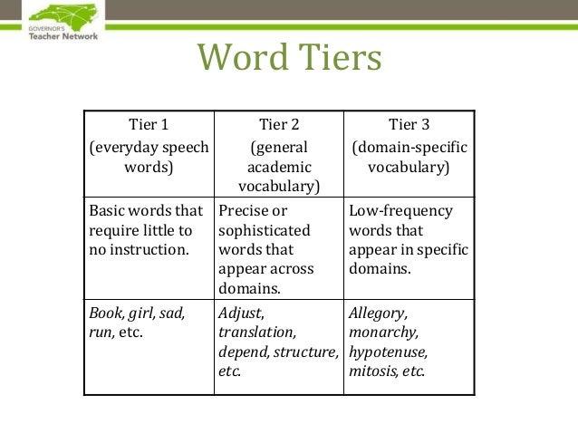 essentials of teaching academic vocabulary pdf