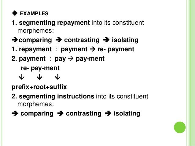  EXAMPLES1. segmenting repayment into its constituent  morphemes:comparing  contrasting  isolating1. repayment : payme...