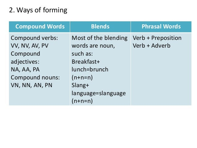 compounding word formation Students of the major classes need to have the awareness of the word formation processes.