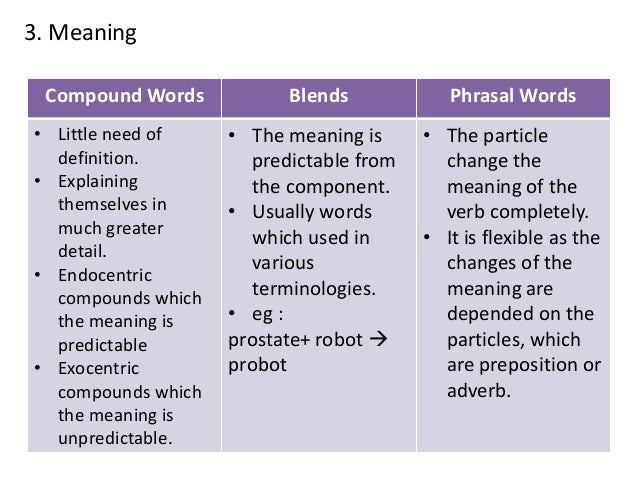 Similarities and differences of word formation compound words, blends…