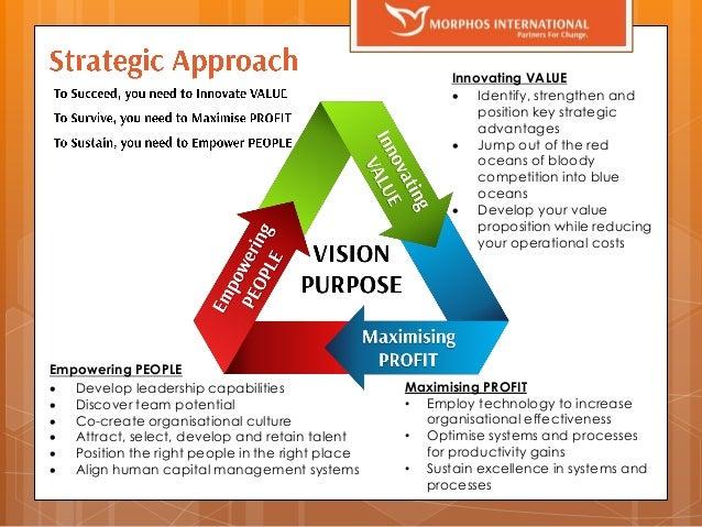 Morphos International Company Profile Slide 3