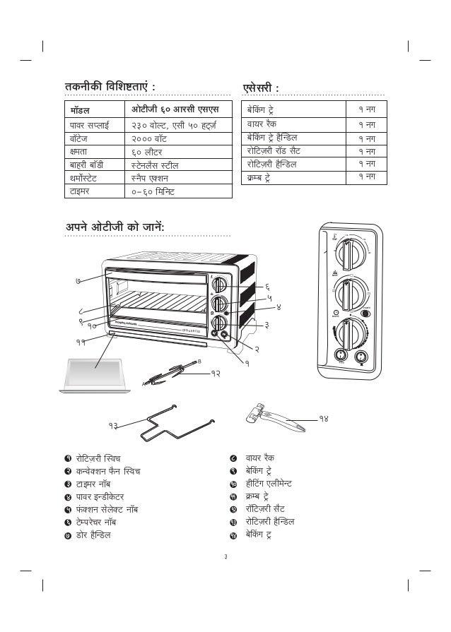 Morphy richard oven manual