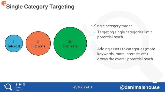 #SMX #24B @danimalshouse • Single category target • Targeting single categories limit potential reach • Adding assets to c...