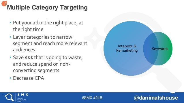 #SMX #24B @danimalshouse • Put your ad in the right place, at the right time • Layer categories to narrow segment and reac...