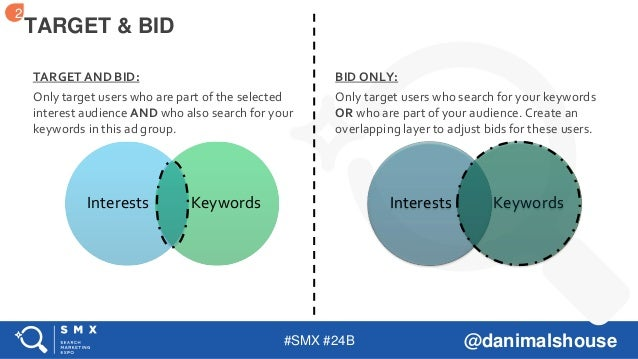 #SMX #24B @danimalshouse TARGET AND BID: Only target users who are part of the selected interest audience AND who also sea...