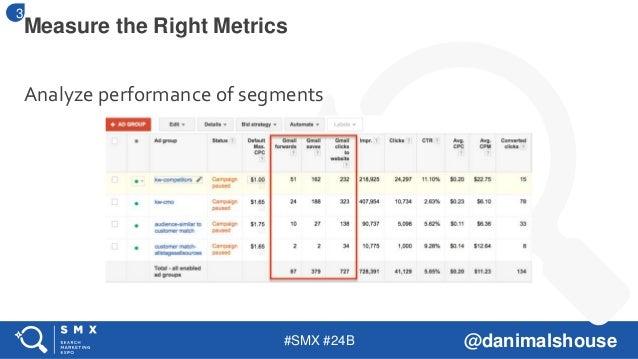 #SMX #24B @danimalshouse Analyze performance of segments Measure the Right Metrics 3