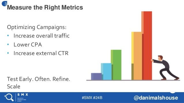 #SMX #24B @danimalshouse Optimizing Campaigns: • Increase overall traffic • Lower CPA • Increase external CTR Test Early. ...