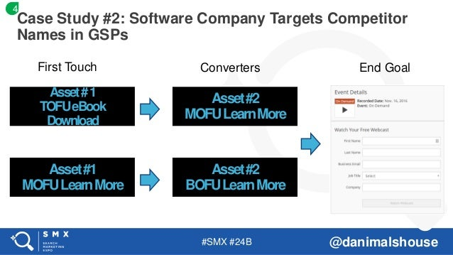 #SMX #24B @danimalshouse First Touch Converters End Goal Asset#1 TOFUeBook Download Asset#2 MOFULearnMore Asset#1 MOFULear...