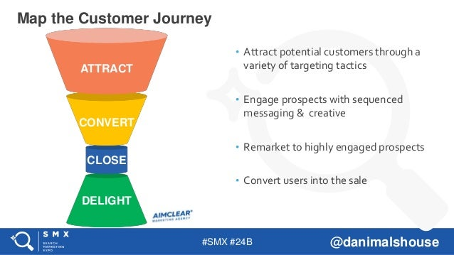 #SMX #24B @danimalshouse • Attract potential customers through a variety of targeting tactics • Engage prospects with sequ...