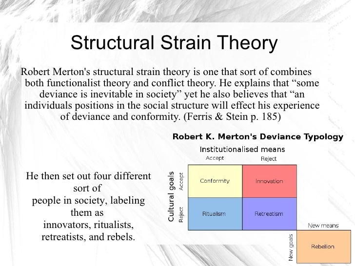 structural theory 1 View using the family structural theory from bsn 429 at grand canyon using the family structural theory (see the textbook as a model) how can families created following second marriages learn to.