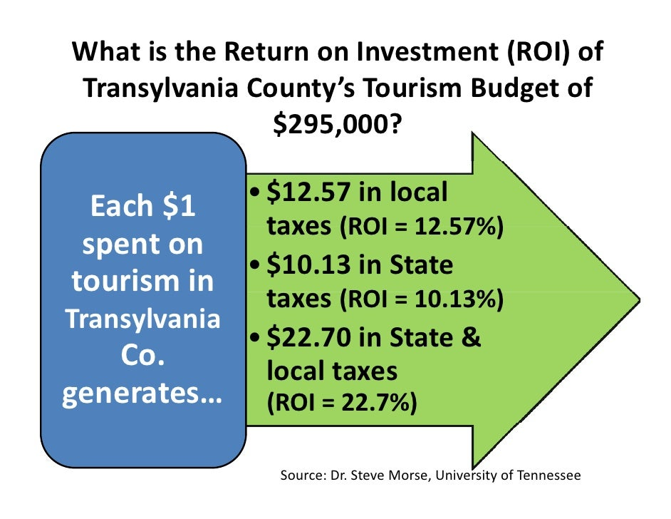 brevard countys potential for tourism market Praises for after care fund idea 10/29/2013 aps carroll praises doj press protection changes 10/29/2013 observers praise georgian presidential vote 10/29.